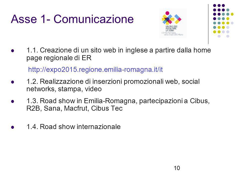10 Asse 1- Comunicazione 1.1.