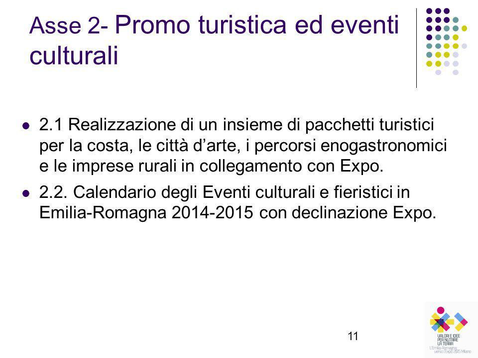 11 Asse 2- Promo turistica ed eventi culturali 2.1 Realizzazione di un insieme di pacchetti turistici per la costa, le città d'arte, i percorsi enogastronomici e le imprese rurali in collegamento con Expo.