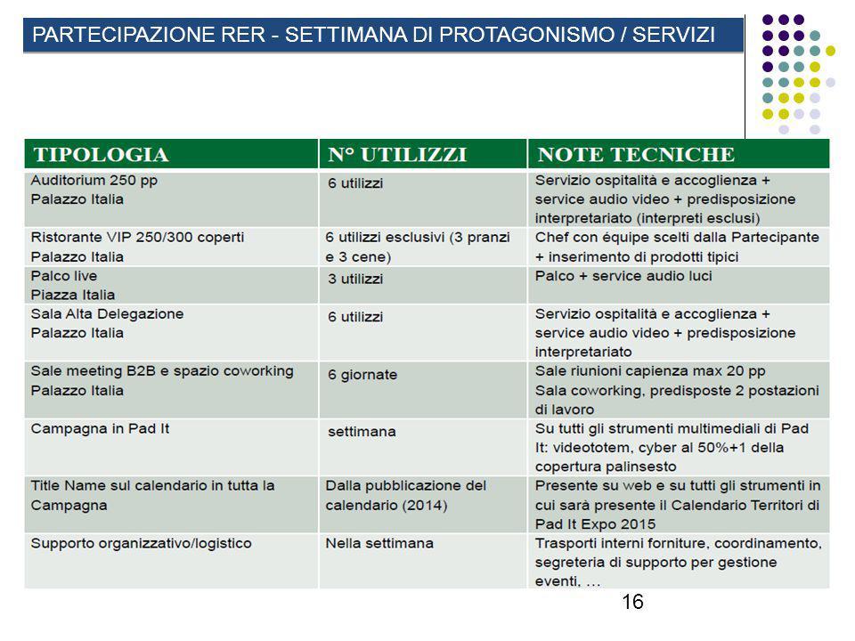 16 PARTECIPAZIONE RER - SETTIMANA DI PROTAGONISMO / SERVIZI