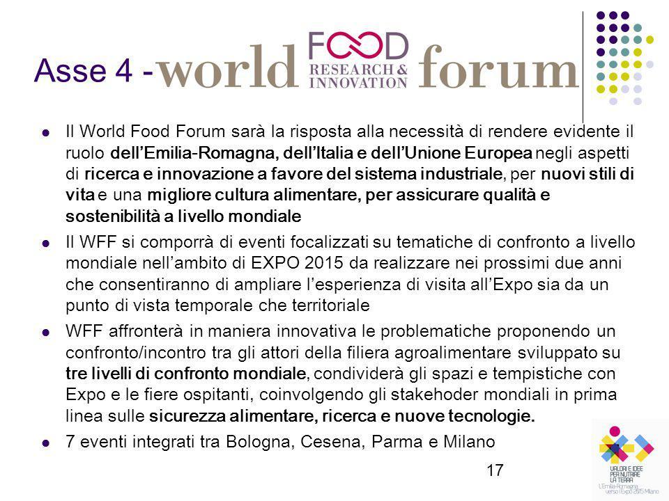 17 Asse 4 - Il World Food Forum sarà la risposta alla necessità di rendere evidente il ruolo dell'Emilia-Romagna, dell'Italia e dell'Unione Europea negli aspetti di ricerca e innovazione a favore del sistema industriale, per nuovi stili di vita e una migliore cultura alimentare, per assicurare qualità e sostenibilità a livello mondiale Il WFF si comporrà di eventi focalizzati su tematiche di confronto a livello mondiale nell'ambito di EXPO 2015 da realizzare nei prossimi due anni che consentiranno di ampliare l'esperienza di visita all'Expo sia da un punto di vista temporale che territoriale WFF affronterà in maniera innovativa le problematiche proponendo un confronto/incontro tra gli attori della filiera agroalimentare sviluppato su tre livelli di confronto mondiale, condividerà gli spazi e tempistiche con Expo e le fiere ospitanti, coinvolgendo gli stakehoder mondiali in prima linea sulle sicurezza alimentare, ricerca e nuove tecnologie.