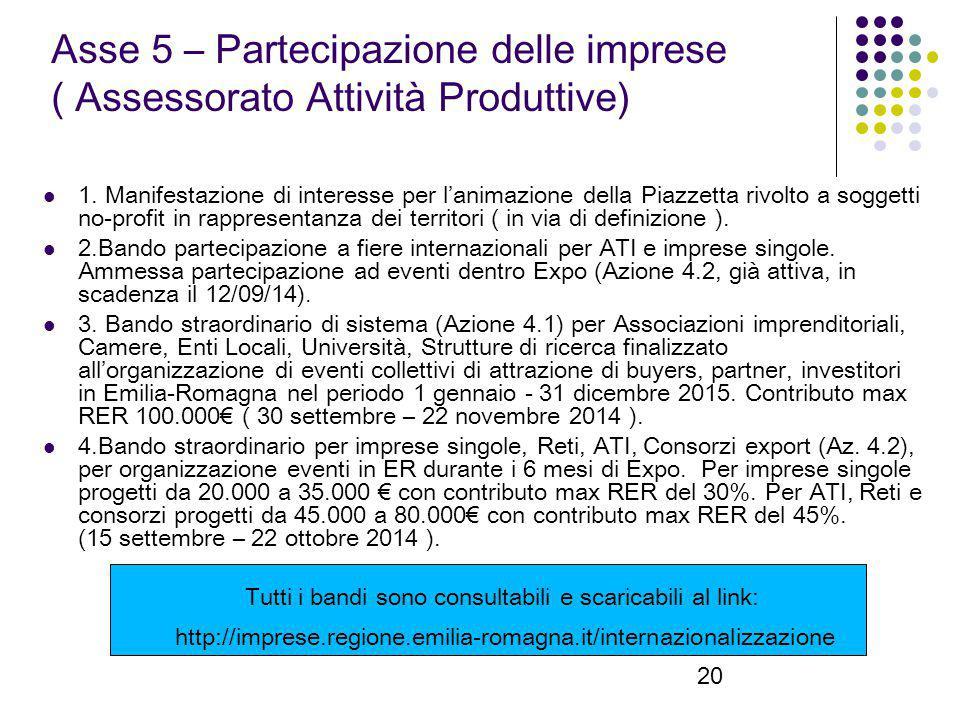 20 Asse 5 – Partecipazione delle imprese ( Assessorato Attività Produttive) 1.