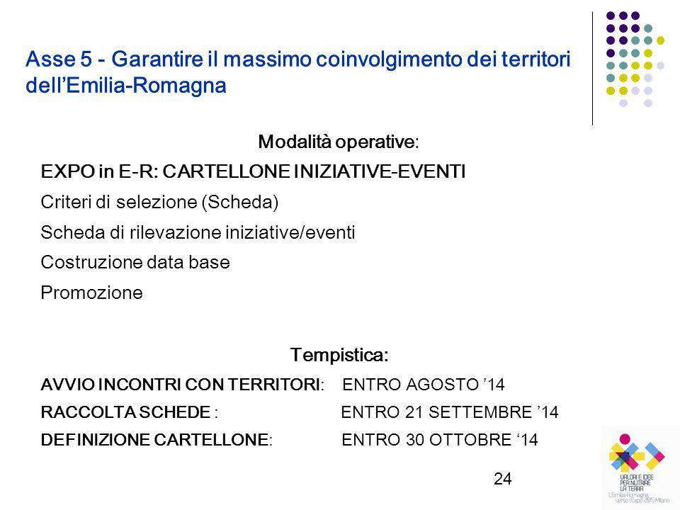 24 Asse 5 - Garantire il massimo coinvolgimento dei territori dell'Emilia-Romagna Modalità operative: EXPO in E-R: CARTELLONE INIZIATIVE-EVENTI Criteri di selezione (Scheda) Scheda di rilevazione iniziative/eventi Costruzione data base Promozione Tempistica: AVVIO INCONTRI CON TERRITORI: ENTRO AGOSTO '14 RACCOLTA SCHEDE : ENTRO 21 SETTEMBRE '14 DEFINIZIONE CARTELLONE: ENTRO 30 OTTOBRE '14
