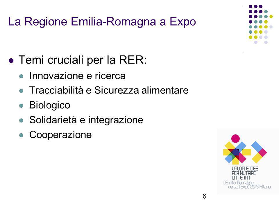 6 La Regione Emilia-Romagna a Expo Temi cruciali per la RER: Innovazione e ricerca Tracciabilità e Sicurezza alimentare Biologico Solidarietà e integrazione Cooperazione