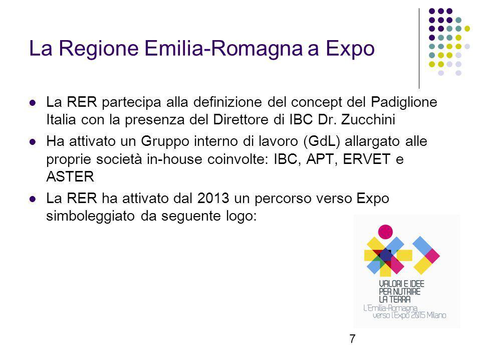 7 La Regione Emilia-Romagna a Expo La RER partecipa alla definizione del concept del Padiglione Italia con la presenza del Direttore di IBC Dr.
