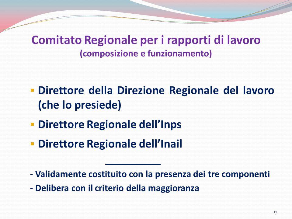 Comitato Regionale per i rapporti di lavoro (composizione e funzionamento)  Direttore della Direzione Regionale del lavoro (che lo presiede)  Dirett