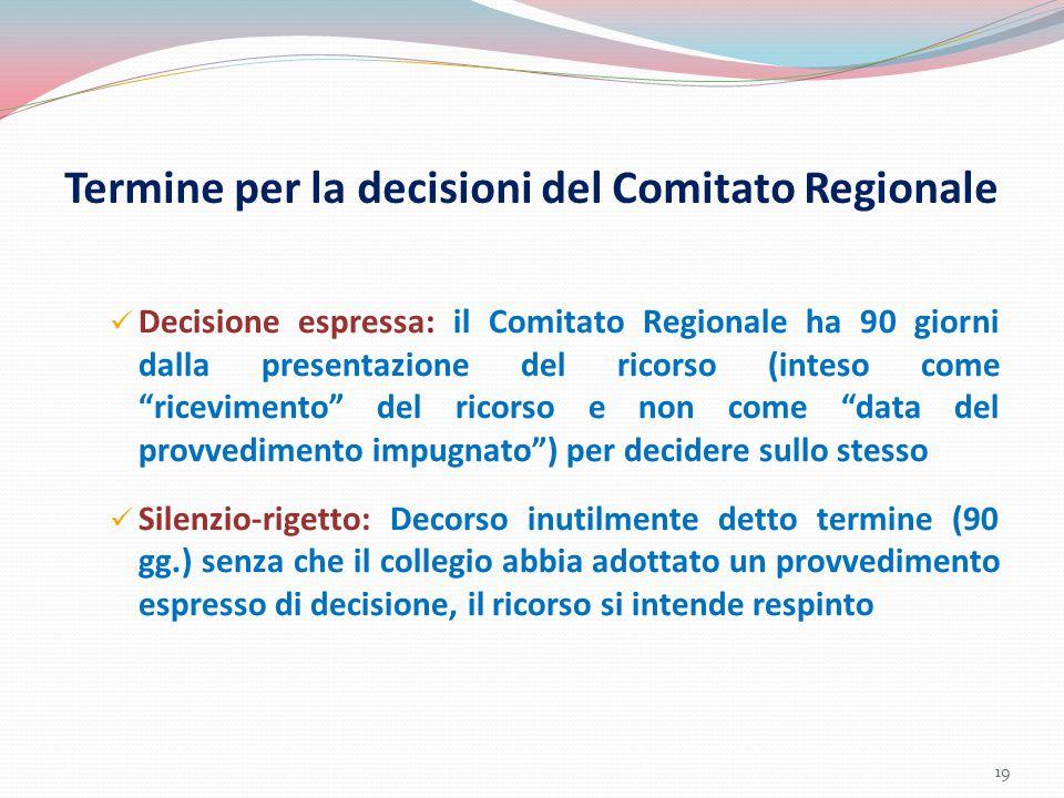 """Termine per la decisioni del Comitato Regionale Decisione espressa: il Comitato Regionale ha 90 giorni dalla presentazione del ricorso (inteso come """"r"""