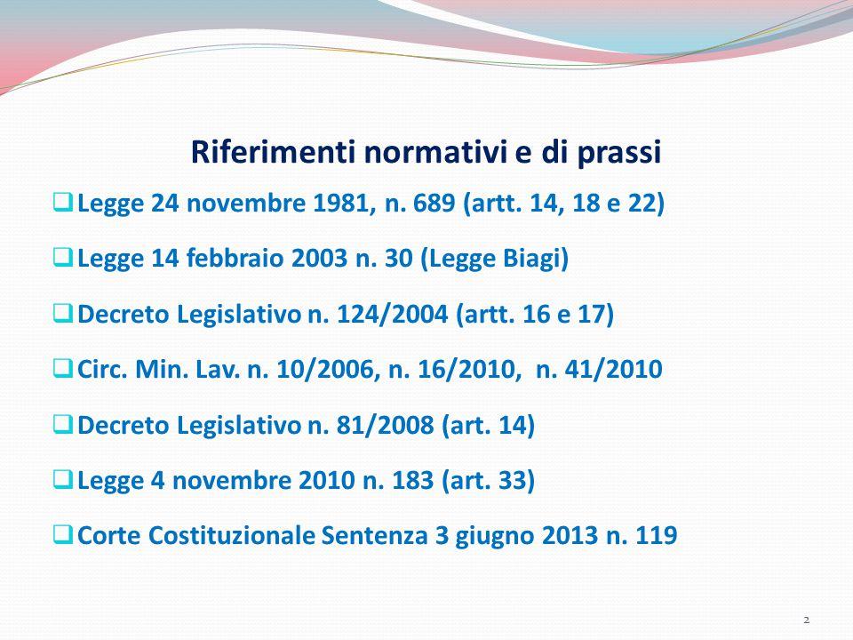 Riferimenti normativi e di prassi  Legge 24 novembre 1981, n. 689 (artt. 14, 18 e 22)  Legge 14 febbraio 2003 n. 30 (Legge Biagi)  Decreto Legislat