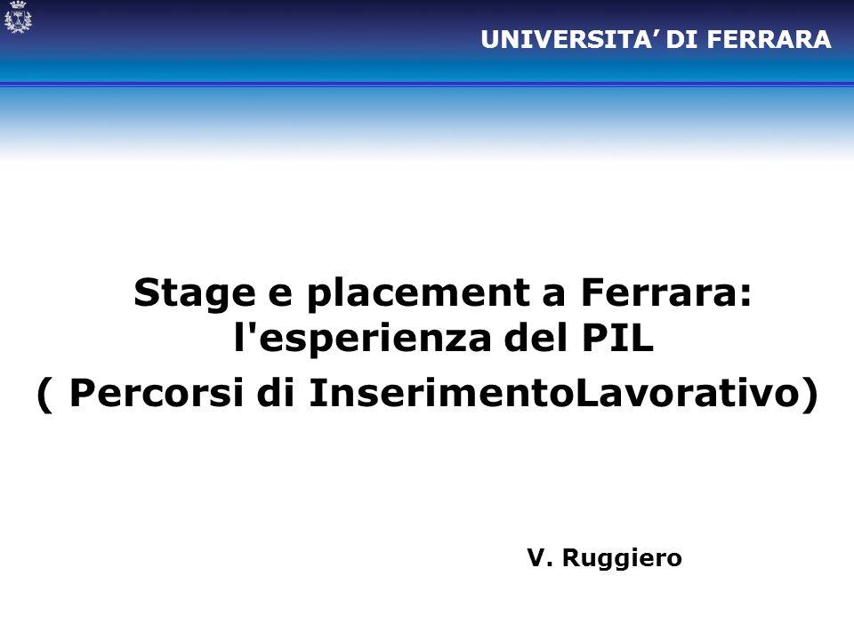 UNIVERSITA' DI FERRARA Stage e placement a Ferrara: l'esperienza del PIL ( Percorsi di InserimentoLavorativo) V. Ruggiero