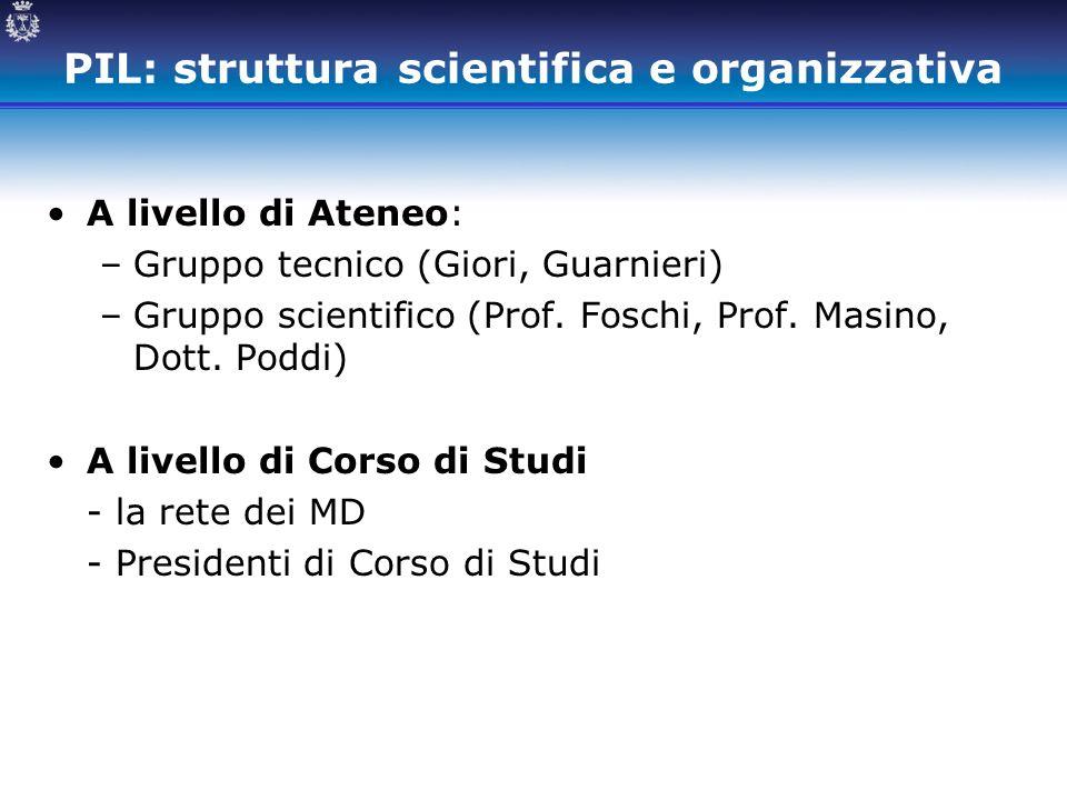 PIL: struttura scientifica e organizzativa A livello di Ateneo: –Gruppo tecnico (Giori, Guarnieri) –Gruppo scientifico (Prof. Foschi, Prof. Masino, Do