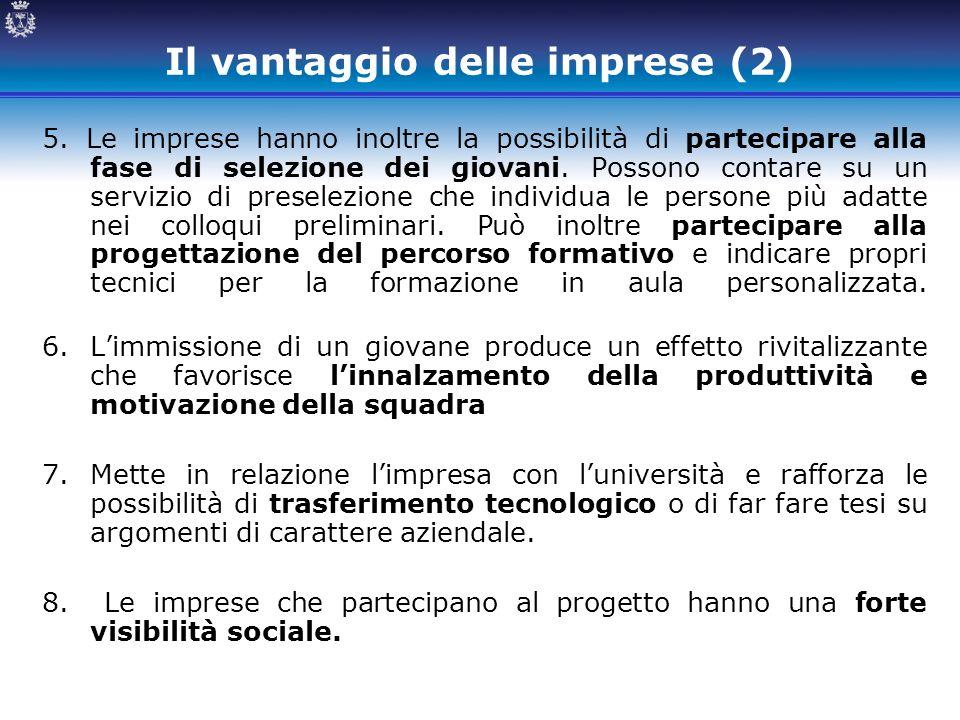 Il vantaggio delle imprese (2) 5. Le imprese hanno inoltre la possibilità di partecipare alla fase di selezione dei giovani. Possono contare su un ser