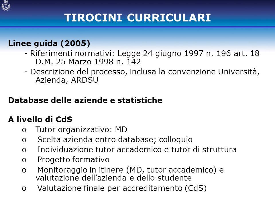 TIROCINI CURRICULARI Linee guida (2005) - Riferimenti normativi: Legge 24 giugno 1997 n. 196 art. 18 D.M. 25 Marzo 1998 n. 142 - Descrizione del proce