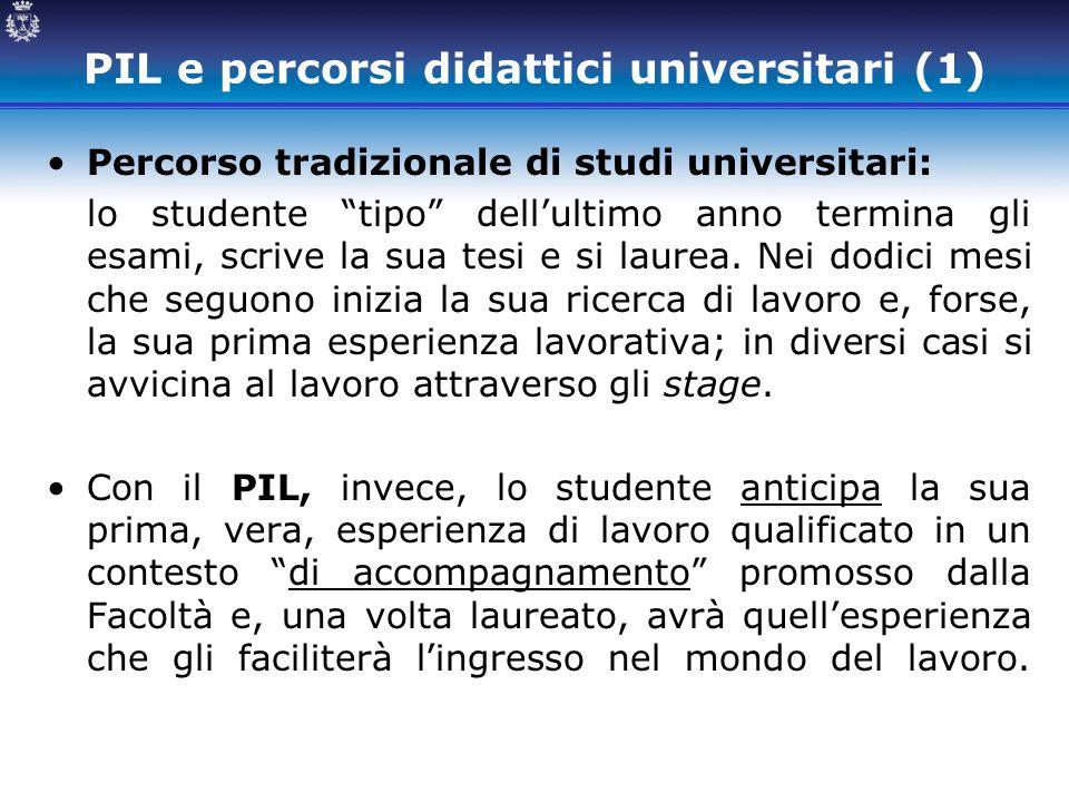 """PIL e percorsi didattici universitari (1) Percorso tradizionale di studi universitari: lo studente """"tipo"""" dell'ultimo anno termina gli esami, scrive l"""
