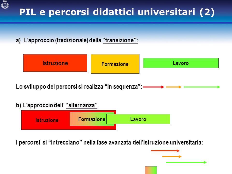 """PIL e percorsi didattici universitari (2) a) L'approccio (tradizionale) della """"transizione"""": Lo sviluppo dei percorsi si realizza """"in sequenza"""": b) L'"""
