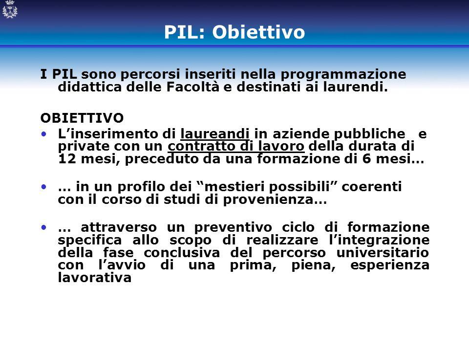PIL: Obiettivo I PIL sono percorsi inseriti nella programmazione didattica delle Facoltà e destinati ai laurendi. OBIETTIVO L'inserimento di laureandi