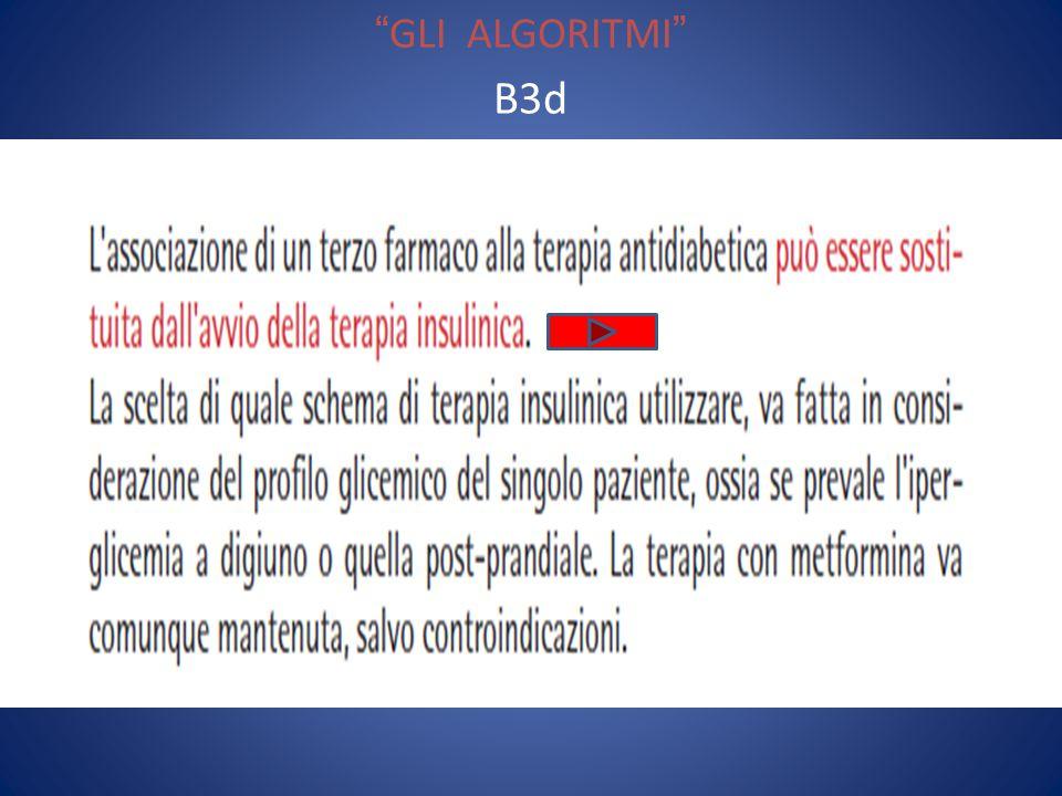 GLI ALGORITMI B3d