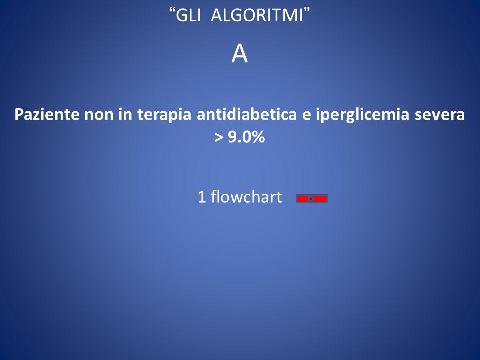 GLI ALGORITMI D3