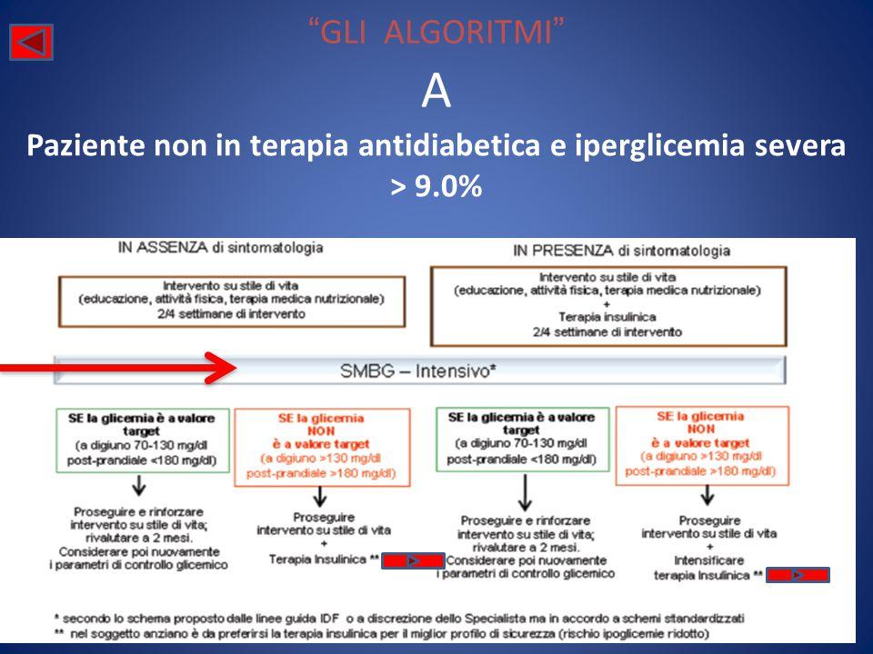 GLI ALGORITMI Paziente non in terapia antidiabetica e iperglicemia severa > 9.0% A