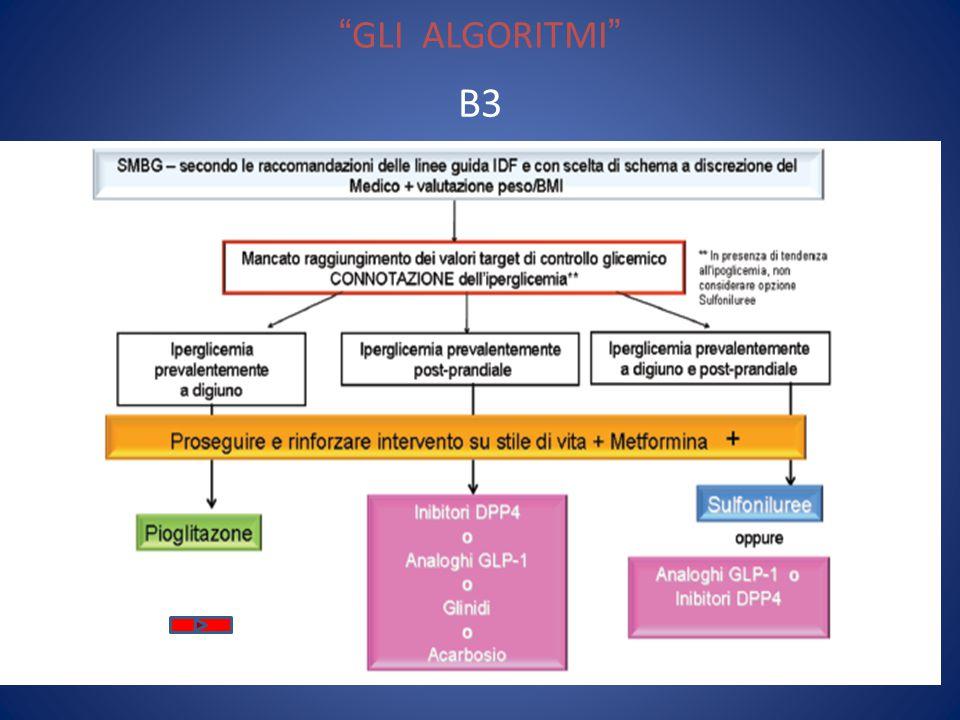 GLI ALGORITMI B3 B3b