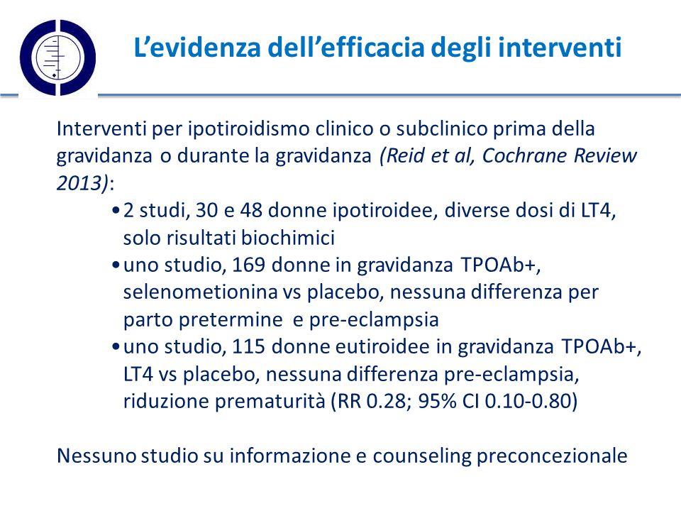 L'evidenza dell'efficacia degli interventi Interventi per ipotiroidismo clinico o subclinico prima della gravidanza o durante la gravidanza (Reid et a