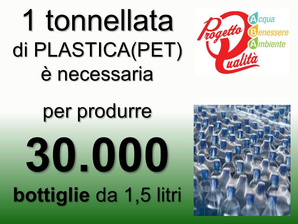 1 tonnellata di PLASTICA(PET) è necessaria per produrre 30.000 bottiglie da 1,5 litri
