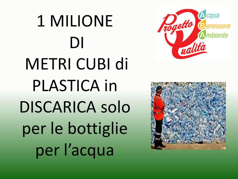 1 MILIONE DI METRI CUBI di PLASTICA in DISCARICA solo per le bottiglie per l'acqua