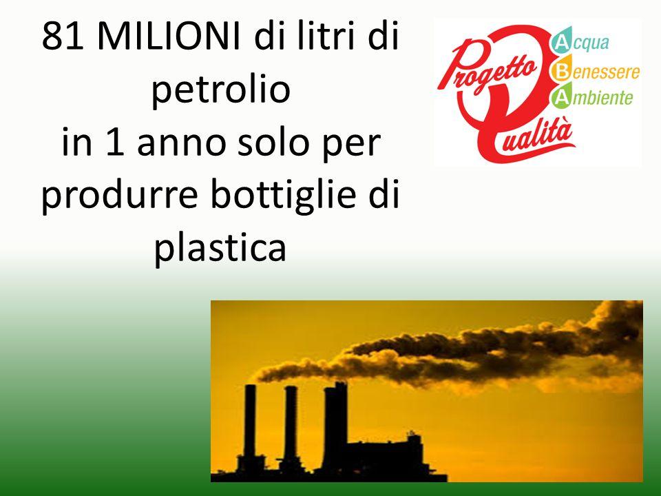 81 MILIONI di litri di petrolio in 1 anno solo per produrre bottiglie di plastica