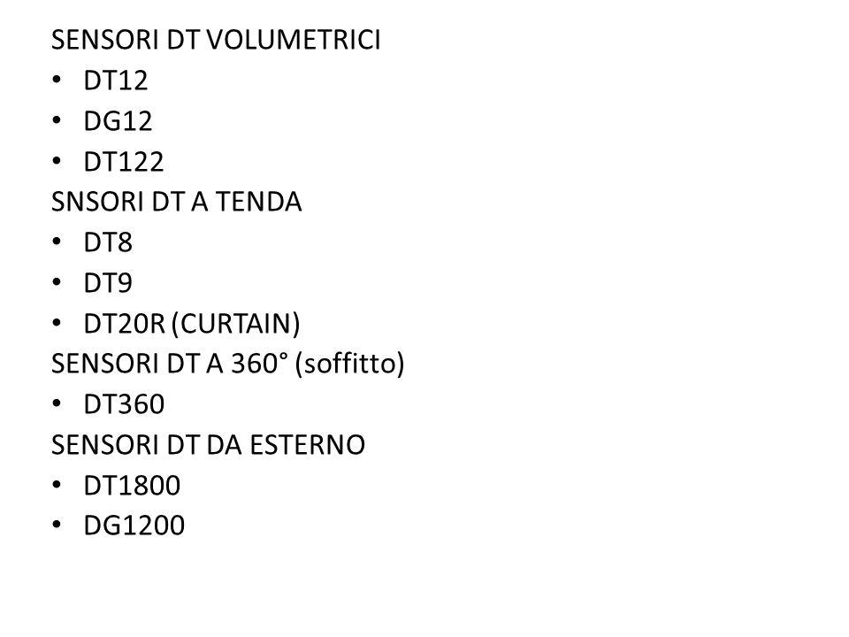 SENSORI DT VOLUMETRICI DT12 DG12 DT122 SNSORI DT A TENDA DT8 DT9 DT20R (CURTAIN) SENSORI DT A 360° (soffitto) DT360 SENSORI DT DA ESTERNO DT1800 DG1200