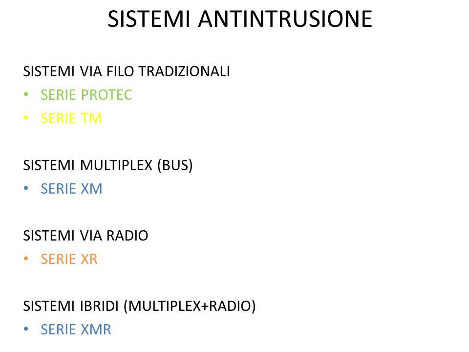 SISTEMI ANTINTRUSIONE SISTEMI VIA FILO TRADIZIONALI SERIE PROTEC SERIE TM SISTEMI MULTIPLEX (BUS) SERIE XM SISTEMI VIA RADIO SERIE XR SISTEMI IBRIDI (MULTIPLEX+RADIO) SERIE XMR