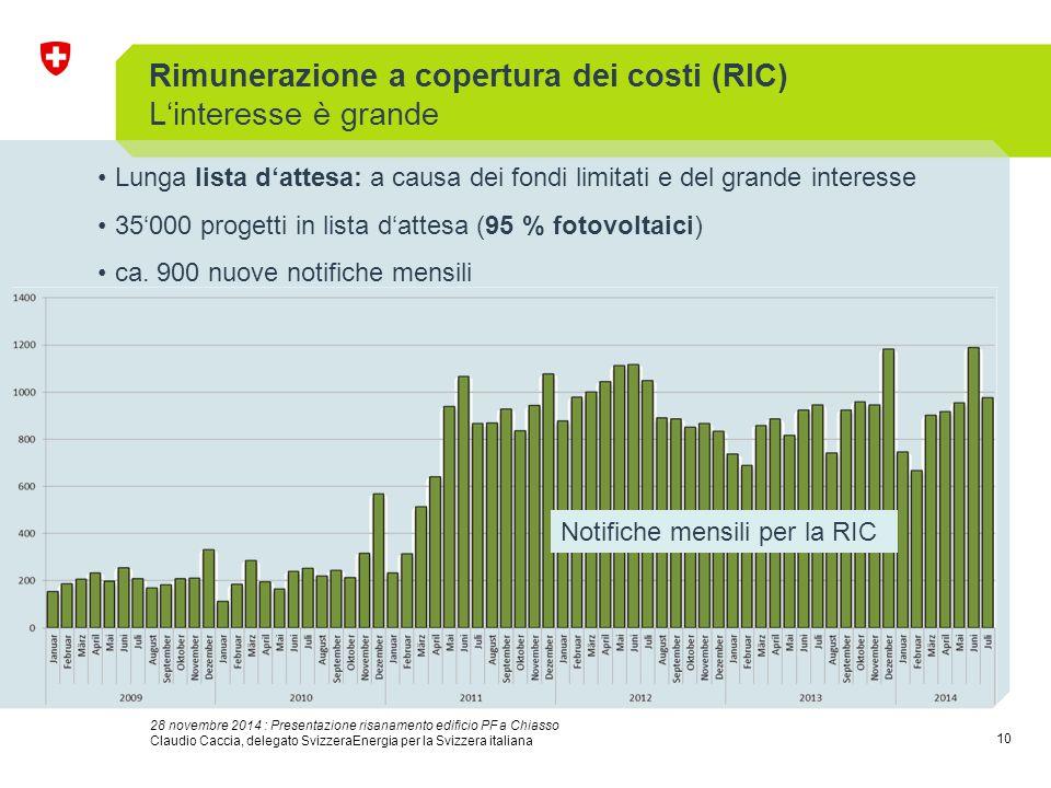 10 28 novembre 2014 : Presentazione risanamento edificio PF a Chiasso Claudio Caccia, delegato SvizzeraEnergia per la Svizzera italiana Rimunerazione