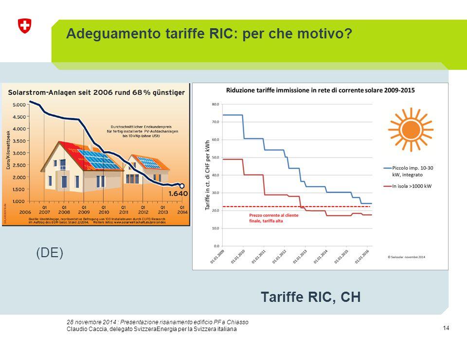 14 28 novembre 2014 : Presentazione risanamento edificio PF a Chiasso Claudio Caccia, delegato SvizzeraEnergia per la Svizzera italiana Adeguamento tariffe RIC: per che motivo.