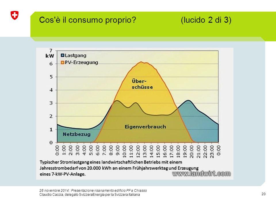 20 28 novembre 2014 : Presentazione risanamento edificio PF a Chiasso Claudio Caccia, delegato SvizzeraEnergia per la Svizzera italiana Cos è il consumo proprio.