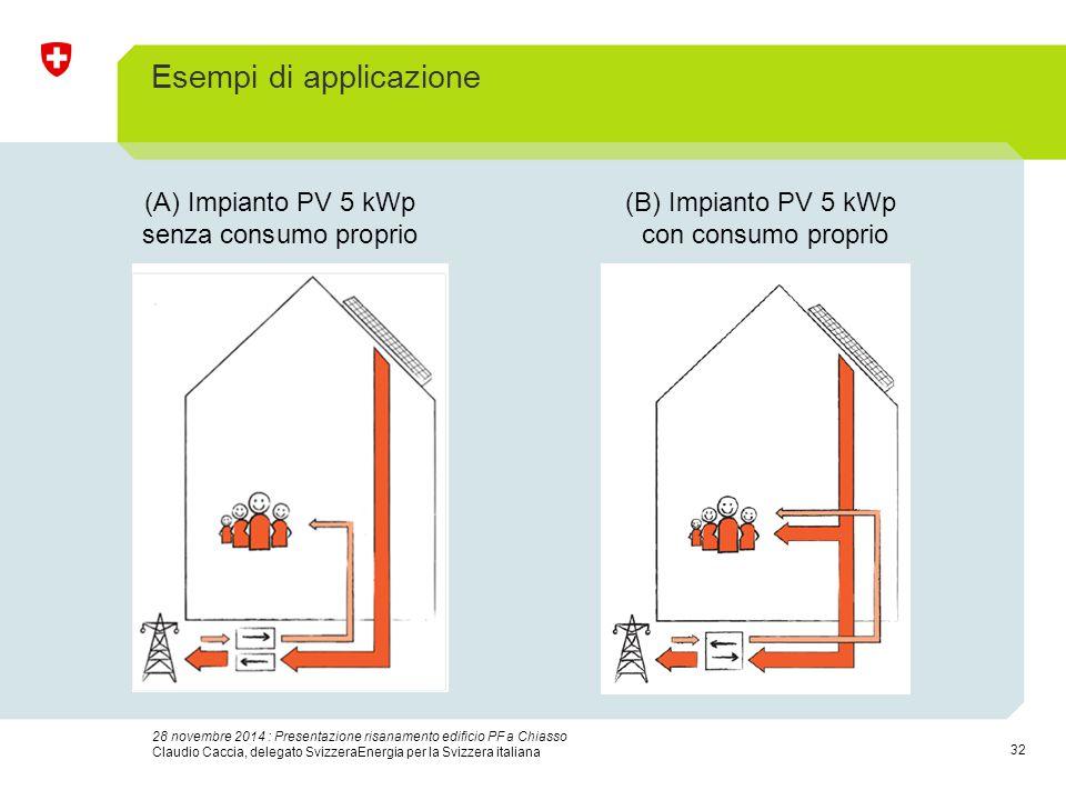 32 28 novembre 2014 : Presentazione risanamento edificio PF a Chiasso Claudio Caccia, delegato SvizzeraEnergia per la Svizzera italiana Esempi di appl
