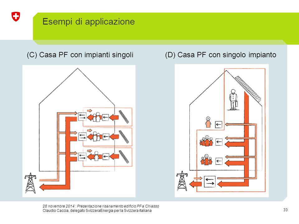 33 28 novembre 2014 : Presentazione risanamento edificio PF a Chiasso Claudio Caccia, delegato SvizzeraEnergia per la Svizzera italiana Esempi di appl