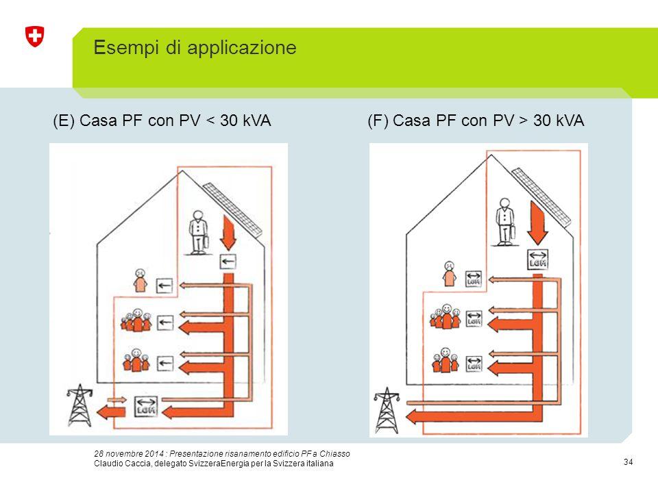 34 28 novembre 2014 : Presentazione risanamento edificio PF a Chiasso Claudio Caccia, delegato SvizzeraEnergia per la Svizzera italiana Esempi di applicazione (E) Casa PF con PV 30 kVA