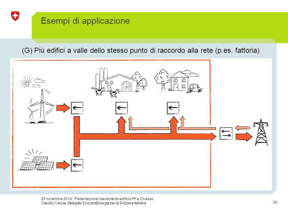 35 28 novembre 2014 : Presentazione risanamento edificio PF a Chiasso Claudio Caccia, delegato SvizzeraEnergia per la Svizzera italiana Esempi di appl