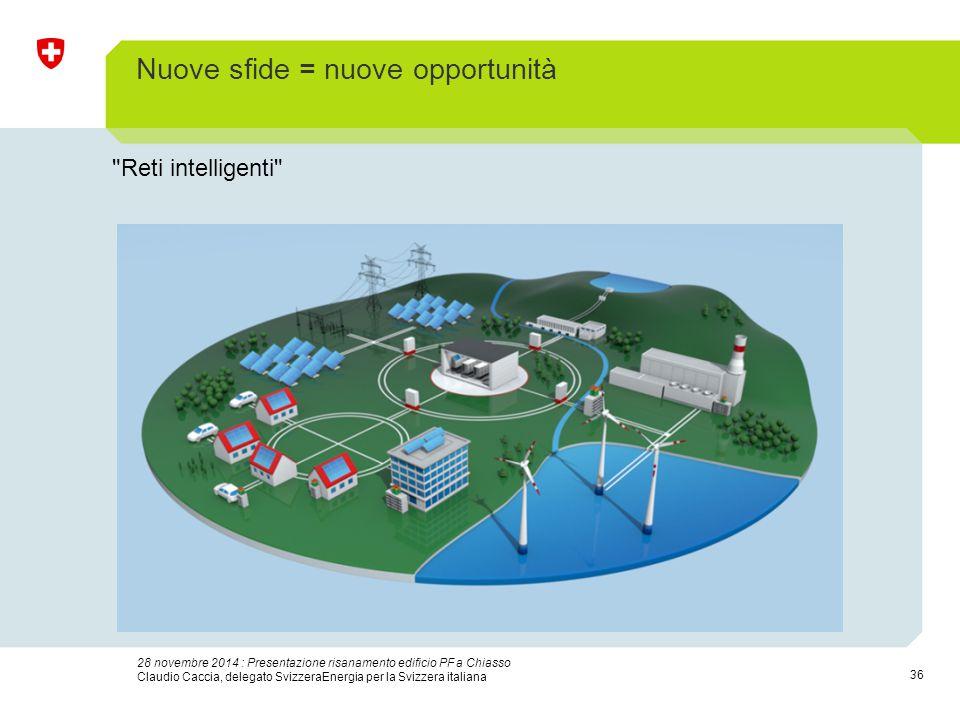36 28 novembre 2014 : Presentazione risanamento edificio PF a Chiasso Claudio Caccia, delegato SvizzeraEnergia per la Svizzera italiana Nuove sfide = nuove opportunità Reti intelligenti
