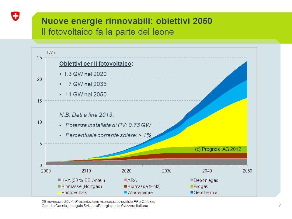7 28 novembre 2014 : Presentazione risanamento edificio PF a Chiasso Claudio Caccia, delegato SvizzeraEnergia per la Svizzera italiana Nuove energie r