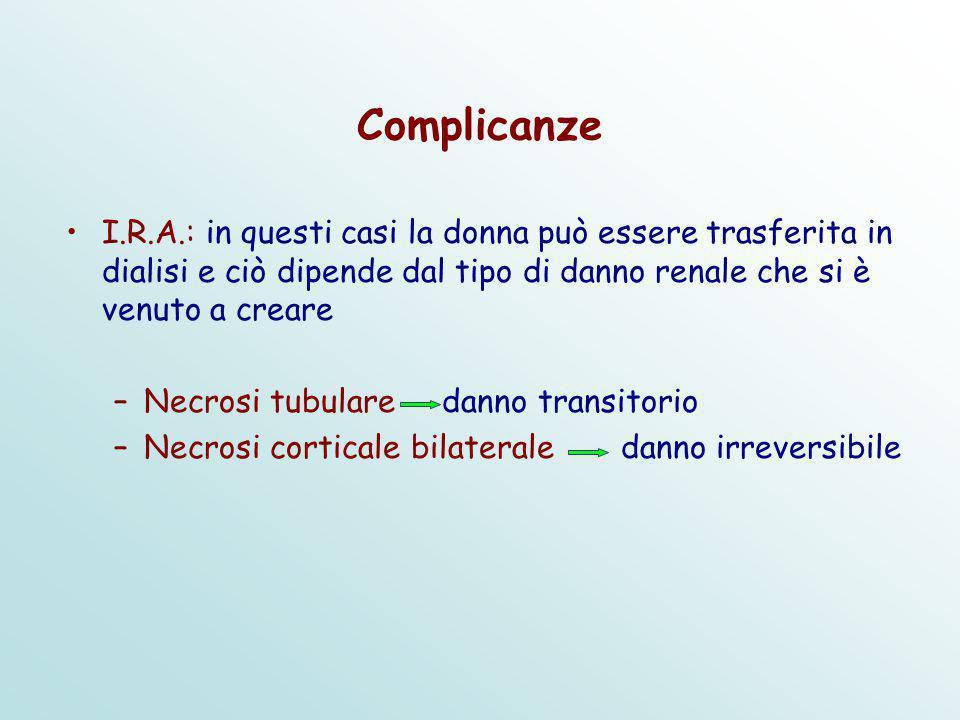 Complicanze I.R.A.: in questi casi la donna può essere trasferita in dialisi e ciò dipende dal tipo di danno renale che si è venuto a creare –Necrosi