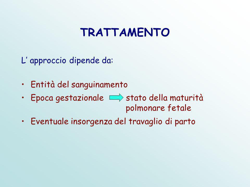 Trattamento E' modulato sulla base di Condizioni materno-fetali Grado del distacco placentare Epoca gestazionale