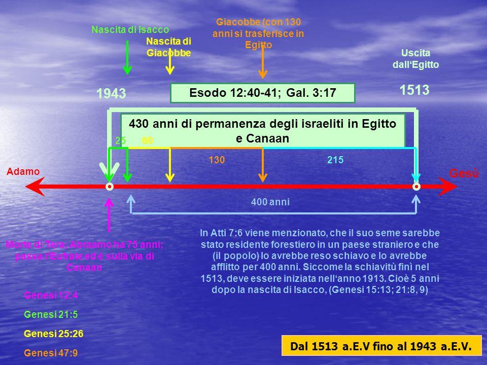 Adamo Gesù 1513 Uscita dall'Egitto 430 anni di permanenza degli israeliti in Egitto e Canaan 1943 Morte di Tera; Abraamo ha 75 anni; passa l'Eufrate e