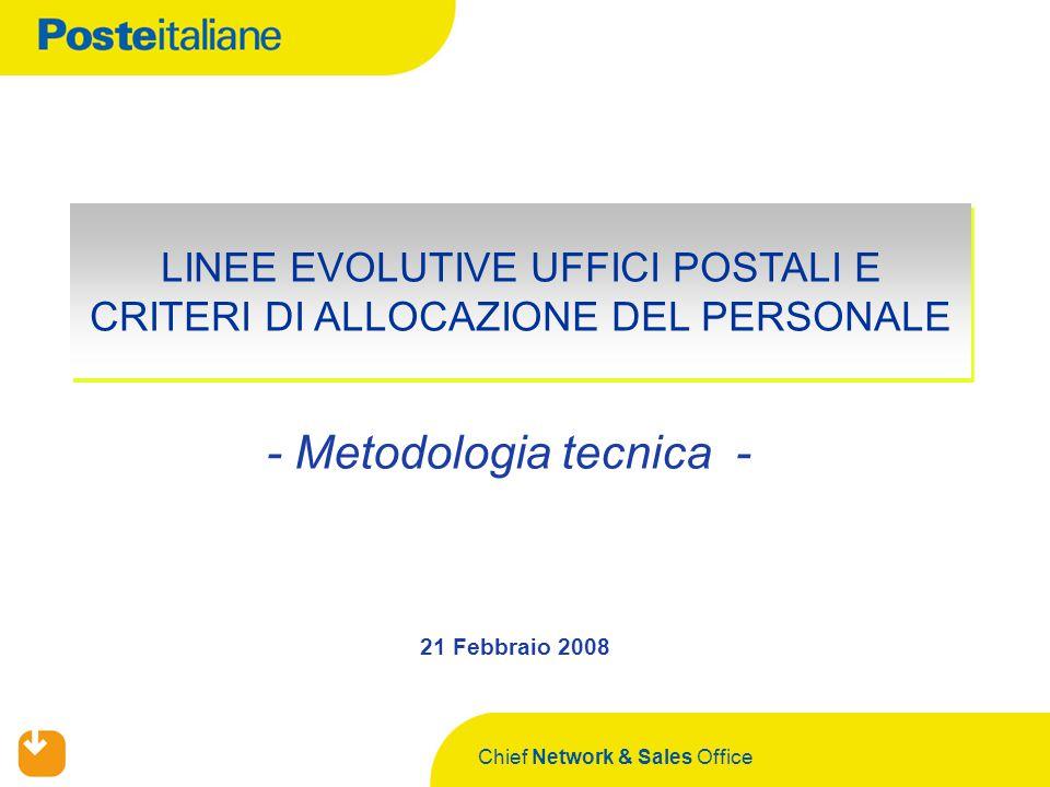 Chief Network & Sales Office - Metodologia tecnica - 21 Febbraio 2008 LINEE EVOLUTIVE UFFICI POSTALI E CRITERI DI ALLOCAZIONE DEL PERSONALE