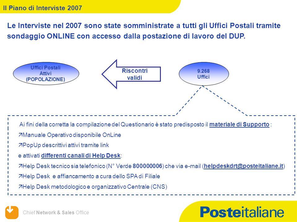 Chief Network & Sales Office Le Interviste nel 2007 sono state somministrate a tutti gli Uffici Postali tramite sondaggio ONLINE con accesso dalla postazione di lavoro del DUP.