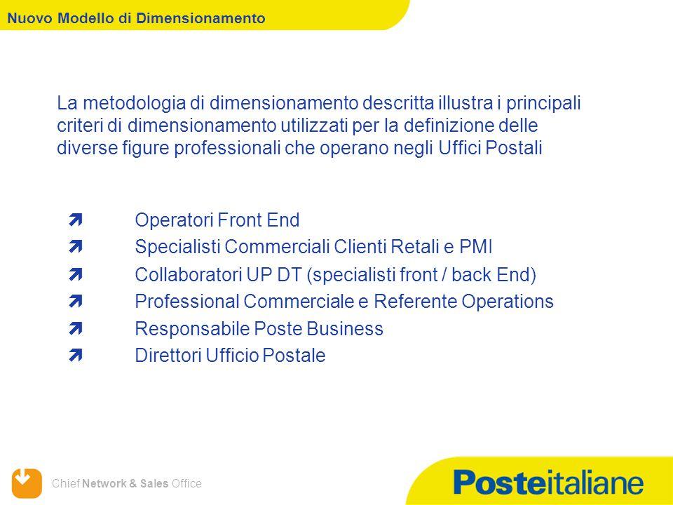 Chief Network & Sales Office Contenuti del documento 1.