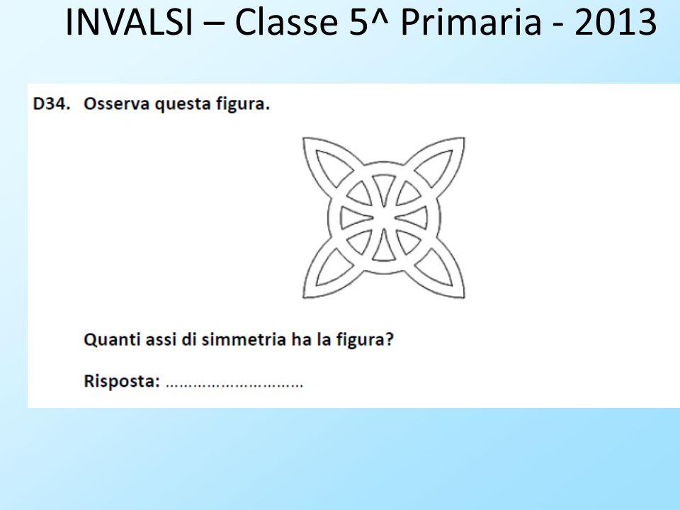 INVALSI – Classe 5^ Primaria - 2013