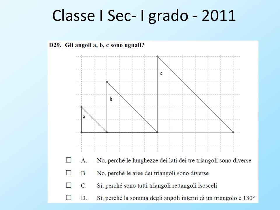 Classe I Sec- I grado - 2011