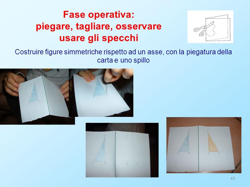 40 Fase operativa: piegare, tagliare, osservare usare gli specchi Costruire figure simmetriche rispetto ad un asse, con la piegatura della carta e uno spillo