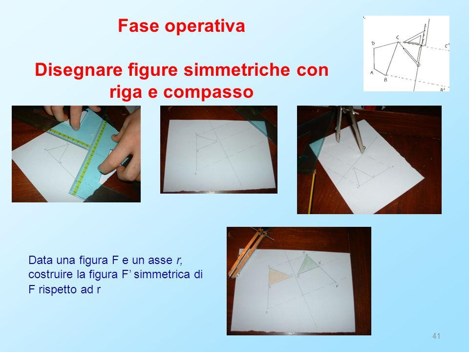 41 Fase operativa Disegnare figure simmetriche con riga e compasso Data una figura F e un asse r, costruire la figura F' simmetrica di F rispetto ad r
