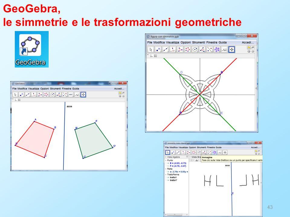 43 GeoGebra, le simmetrie e le trasformazioni geometriche