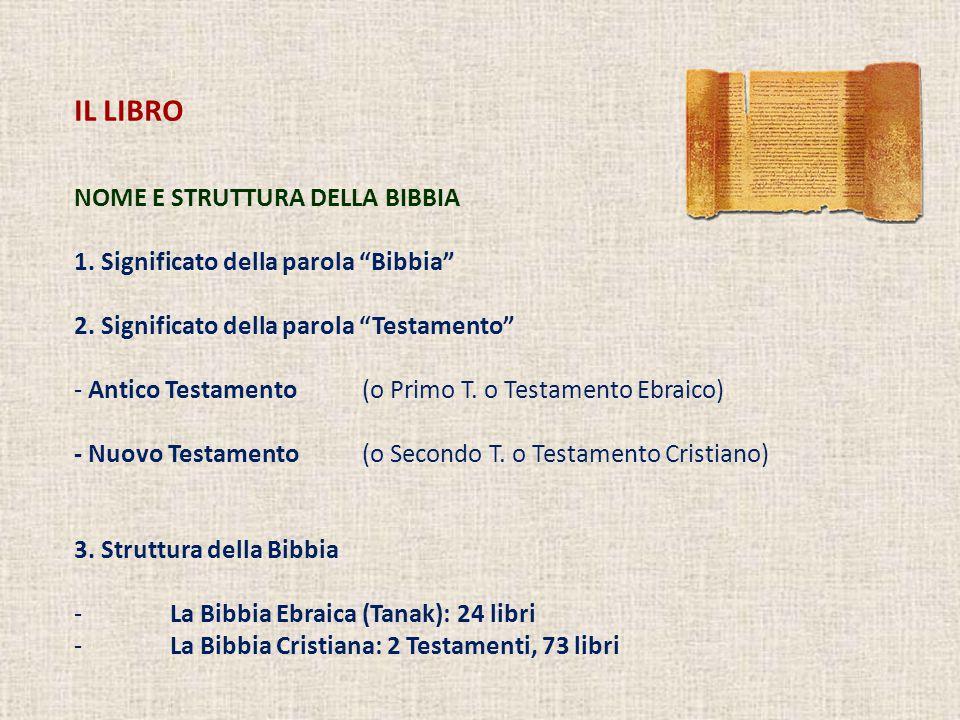 IL LIBRO NOME E STRUTTURA DELLA BIBBIA 1.Significato della parola Bibbia 2.