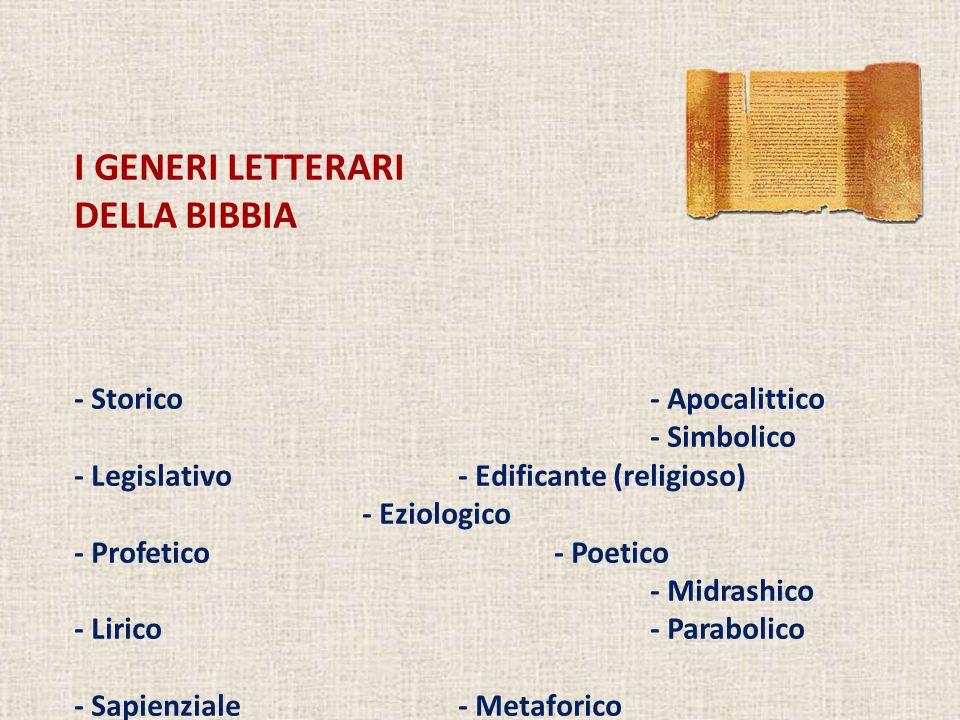 I GENERI LETTERARI DELLA BIBBIA - Storico- Apocalittico - Simbolico - Legislativo- Edificante (religioso) - Eziologico - Profetico- Poetico - Midrashico - Lirico- Parabolico - Sapienziale- Metaforico - Epistolare- Allegorico